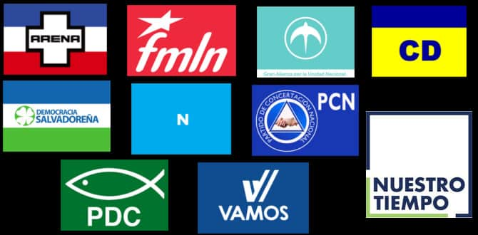 El Salvador political parties